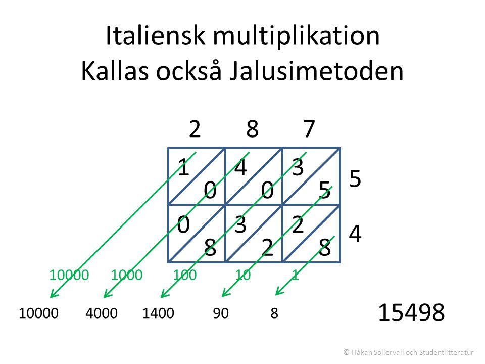 Italiensk multiplikation Kallas också Jalusimetoden