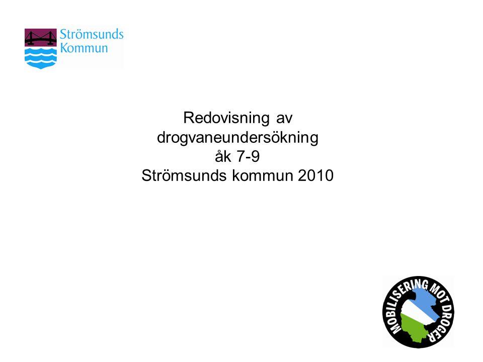 Redovisning av drogvaneundersökning åk 7-9 Strömsunds kommun 2010