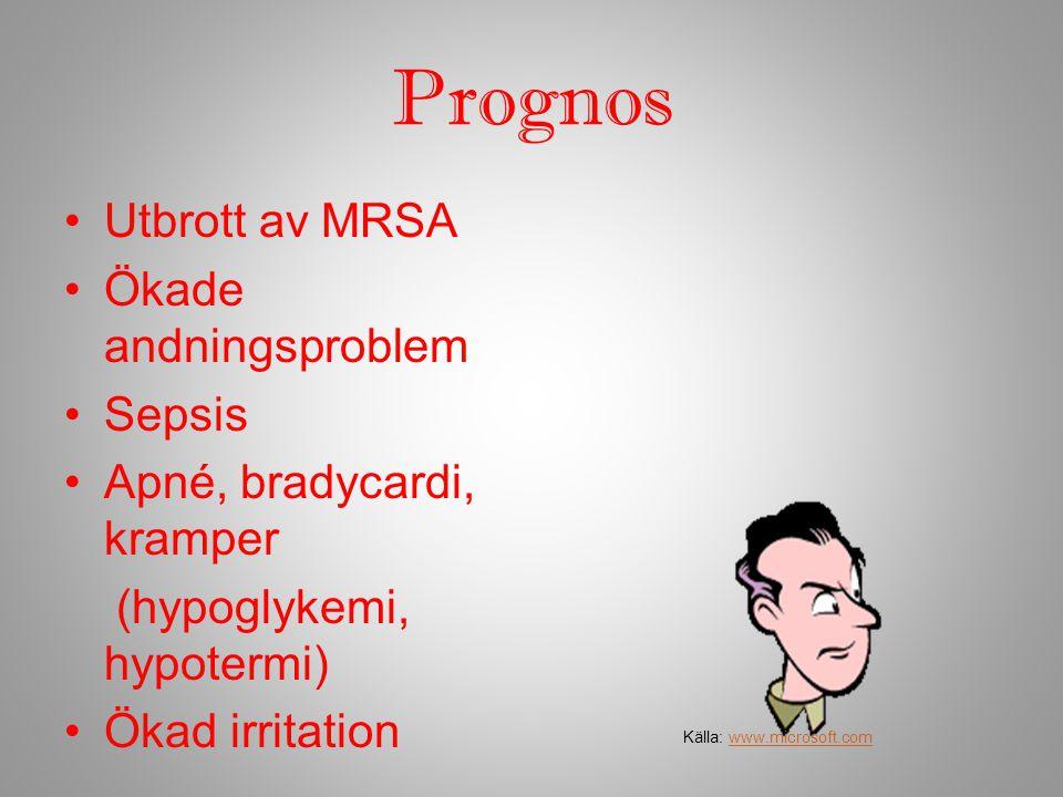 Prognos Utbrott av MRSA Ökade andningsproblem Sepsis