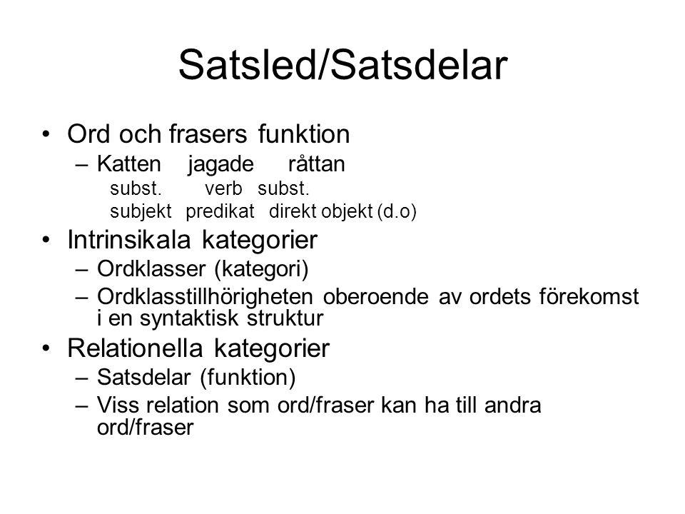 Satsled/Satsdelar Ord och frasers funktion Intrinsikala kategorier