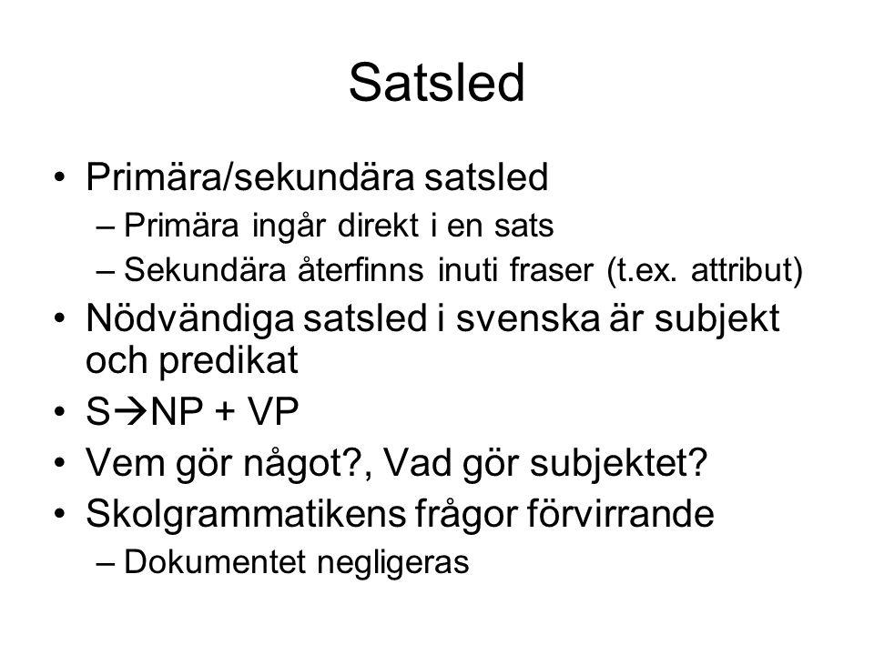 Satsled Primära/sekundära satsled