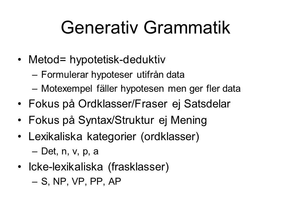 Generativ Grammatik Metod= hypotetisk-deduktiv