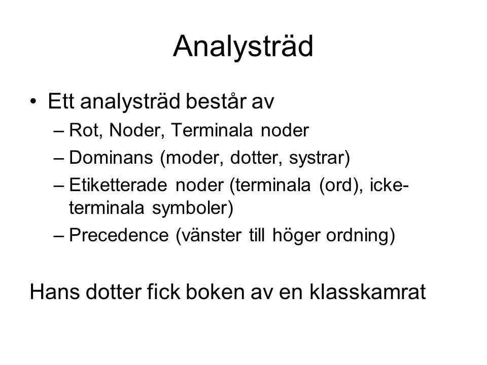 Analysträd Ett analysträd består av