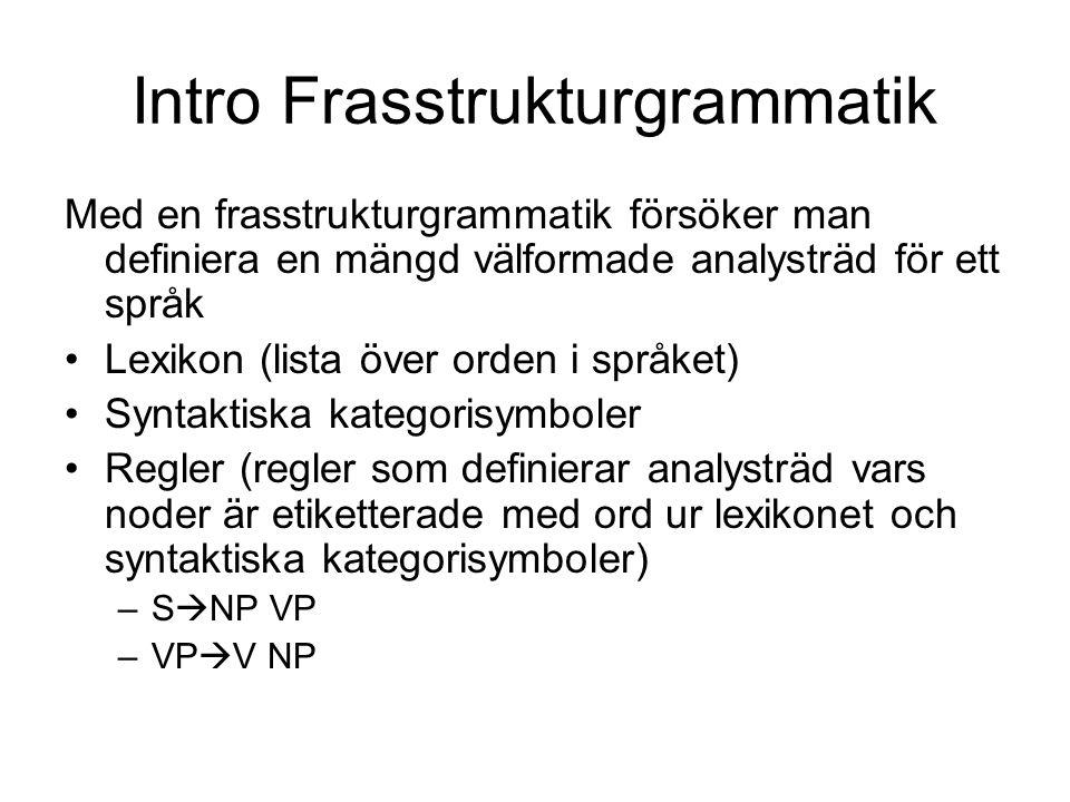 Intro Frasstrukturgrammatik