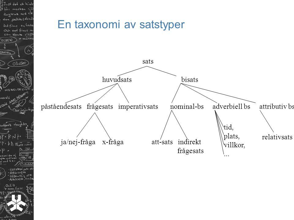 En taxonomi av satstyper