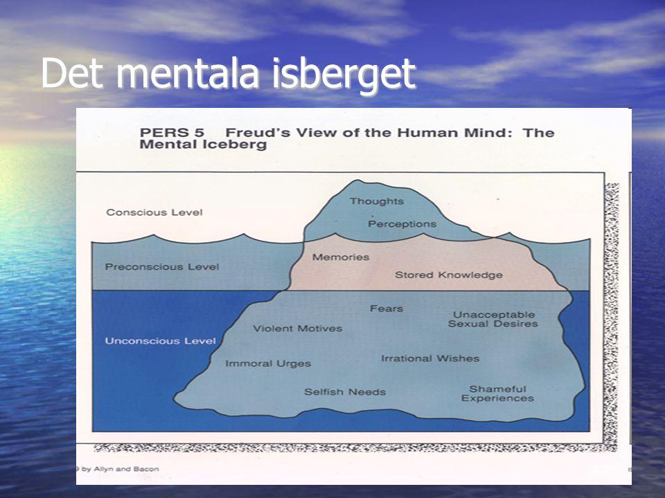 Det mentala isberget