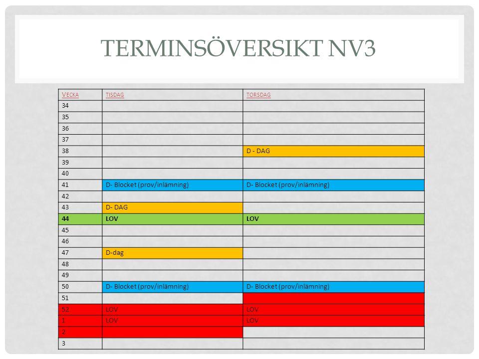 Terminsöversikt NV3 Vecka tisdag torsdag 34 35 36 37 38 D - DAG 39 40