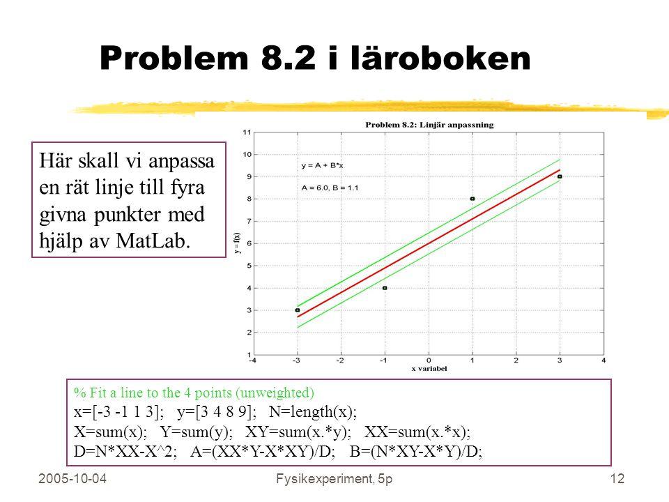 Problem 8.2 i läroboken Här skall vi anpassa en rät linje till fyra