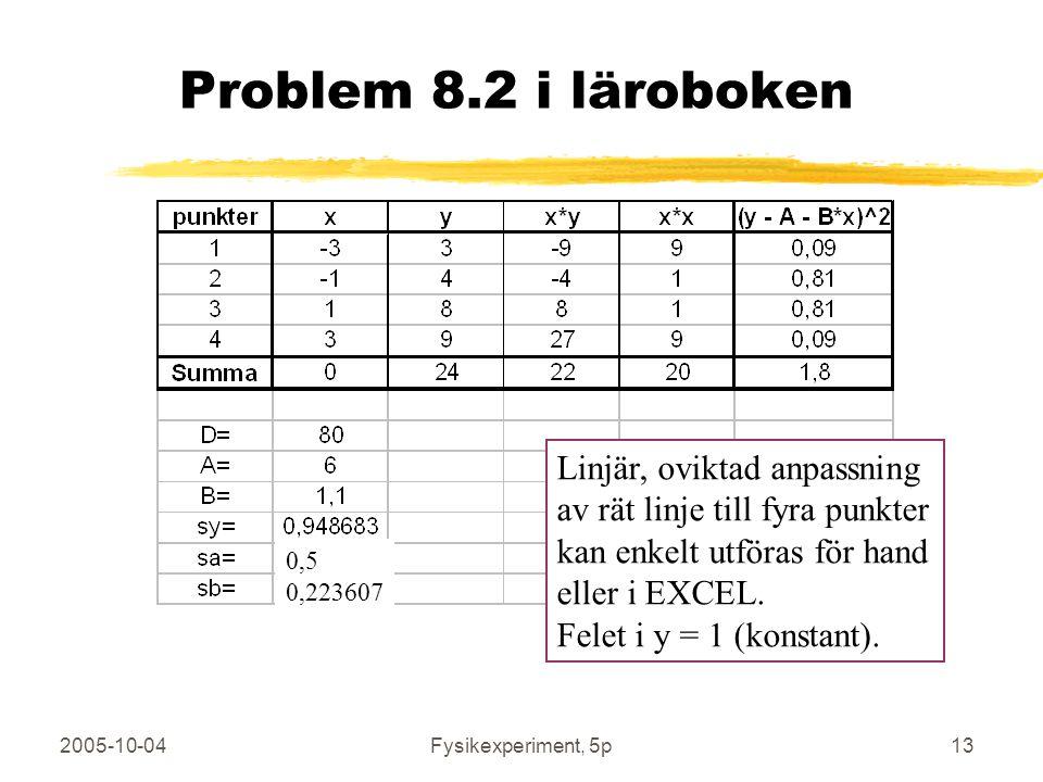 Problem 8.2 i läroboken Linjär, oviktad anpassning