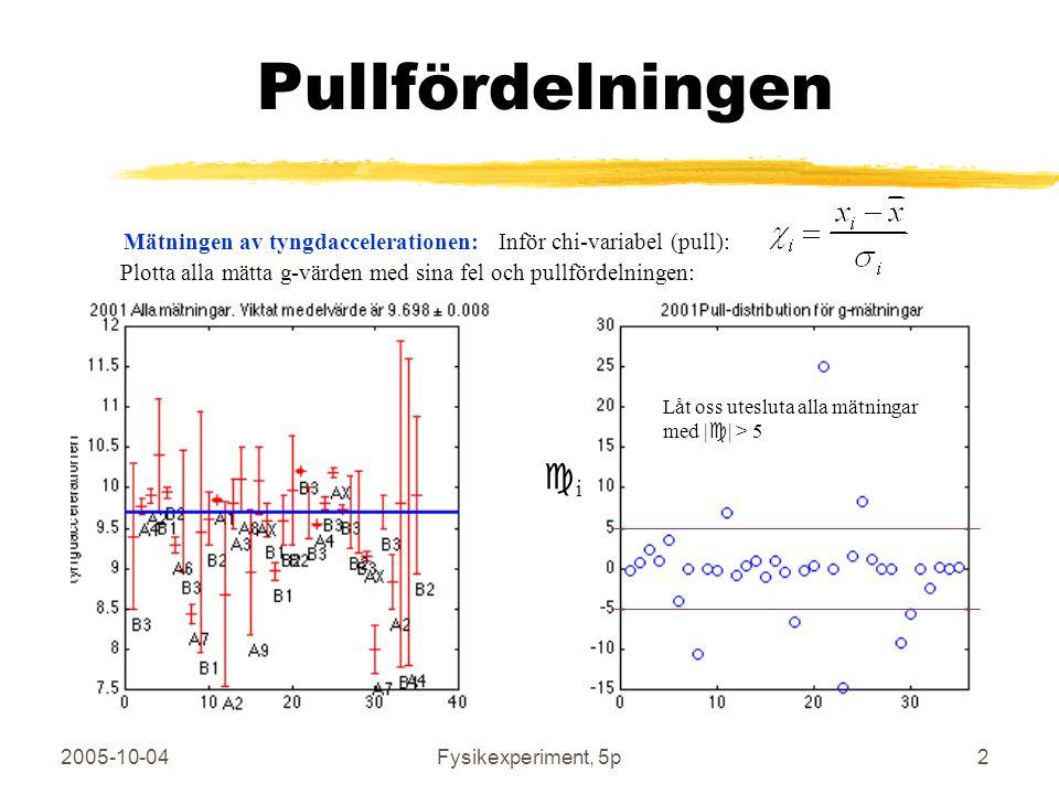 Pullfördelningen i Mätningen av tyngdaccelerationen: