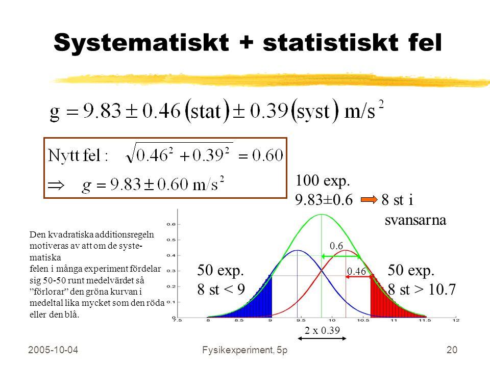 Systematiskt + statistiskt fel