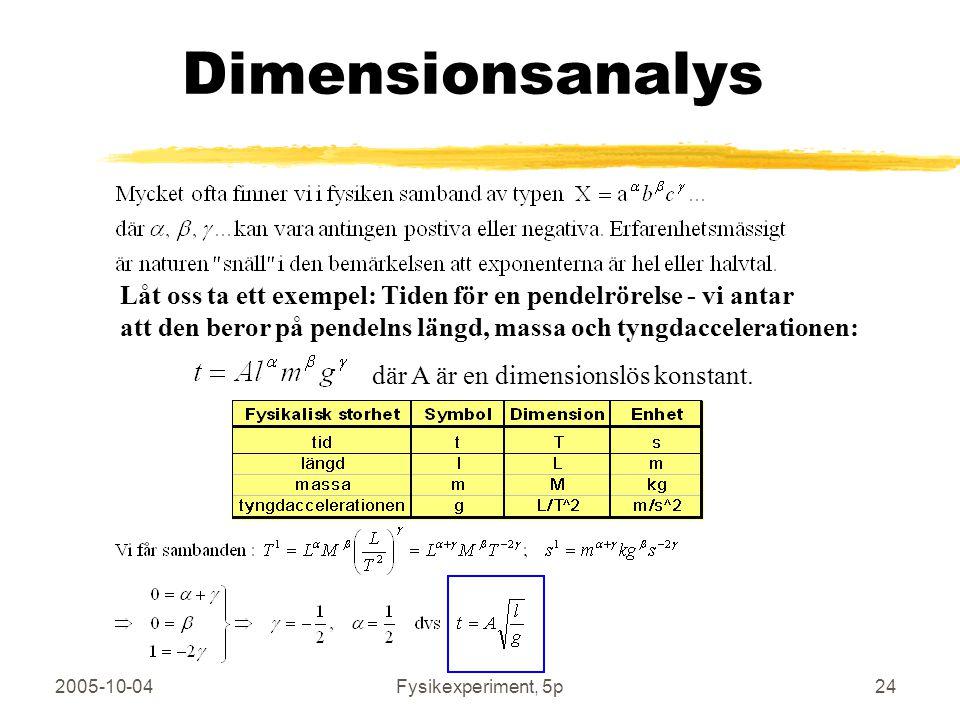 där A är en dimensionslös konstant.