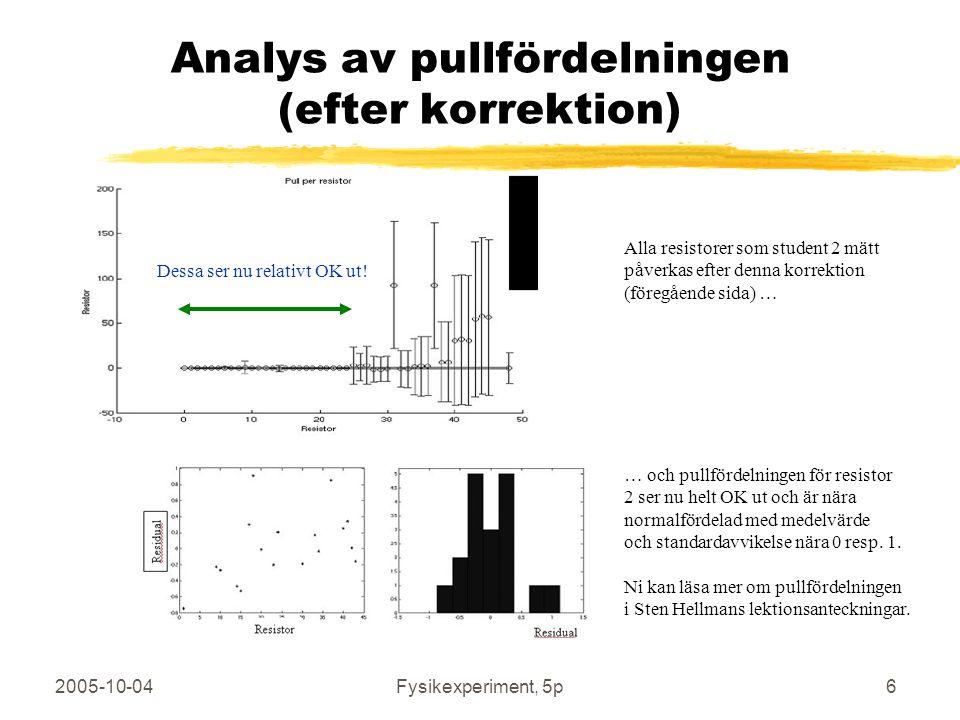 Analys av pullfördelningen (efter korrektion)