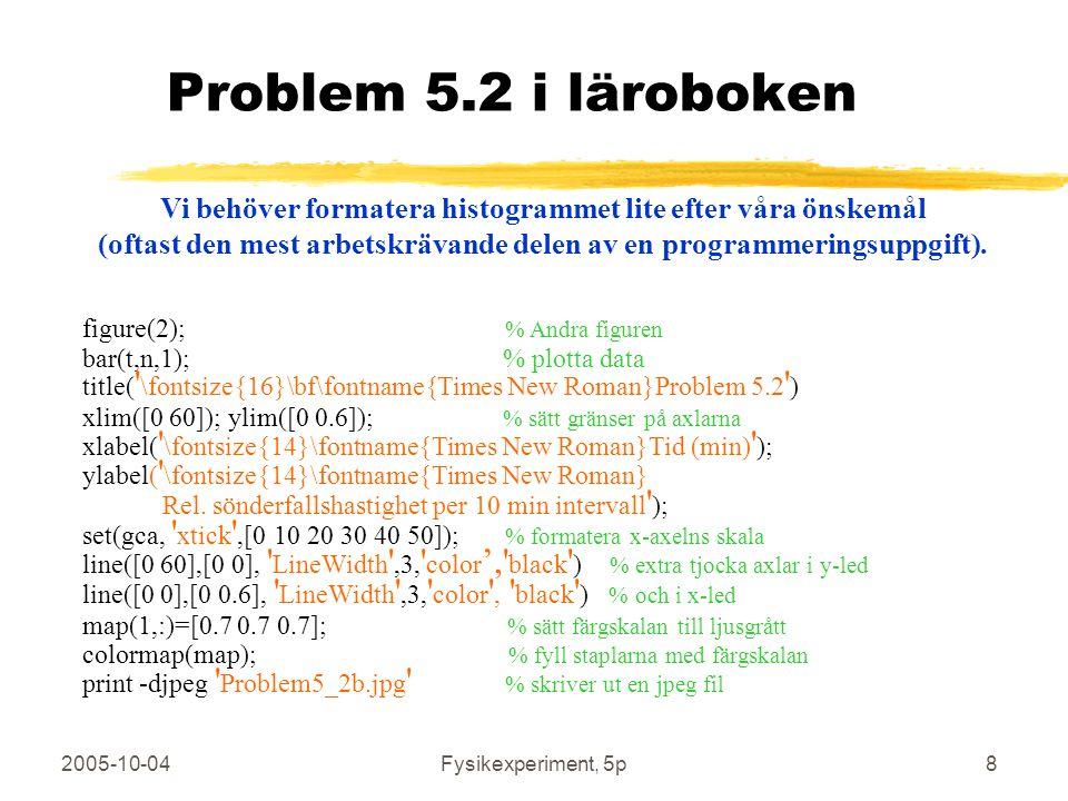 Problem 5.2 i läroboken Vi behöver formatera histogrammet lite efter våra önskemål.