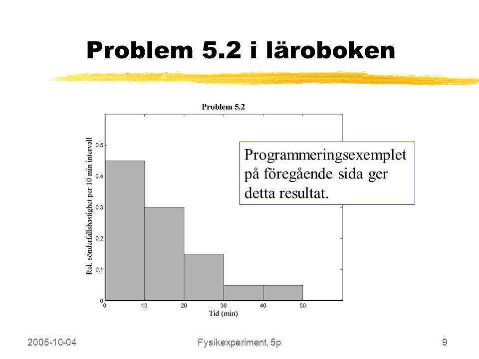 Problem 5.2 i läroboken Programmeringsexemplet på föregående sida ger