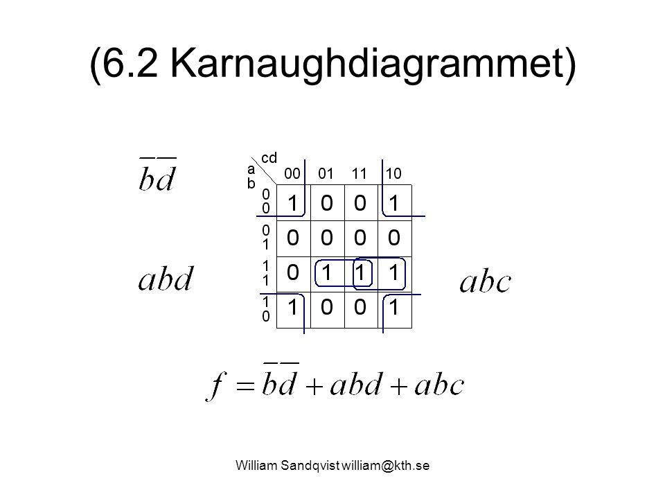 (6.2 Karnaughdiagrammet)