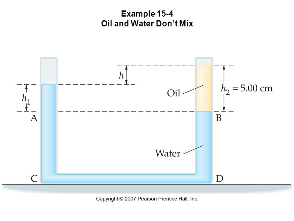 Example 15-4 Oil and Water Don't Mix