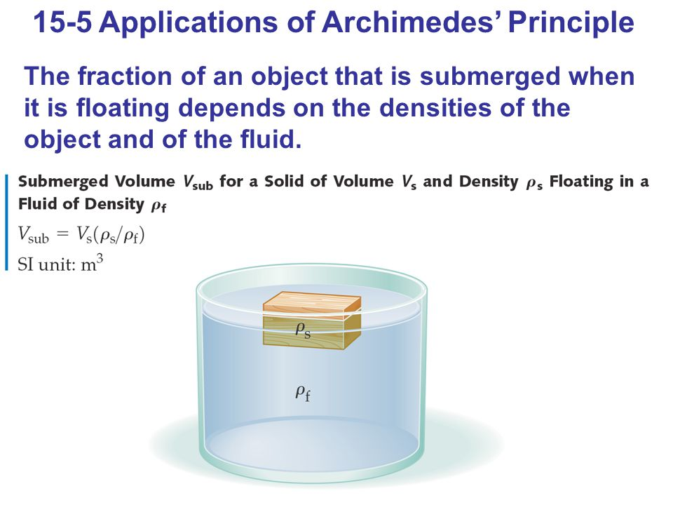 15-5 Applications of Archimedes' Principle