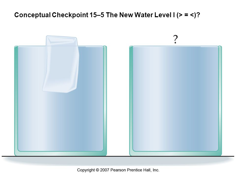 Conceptual Checkpoint 15–5 The New Water Level I (> = <)
