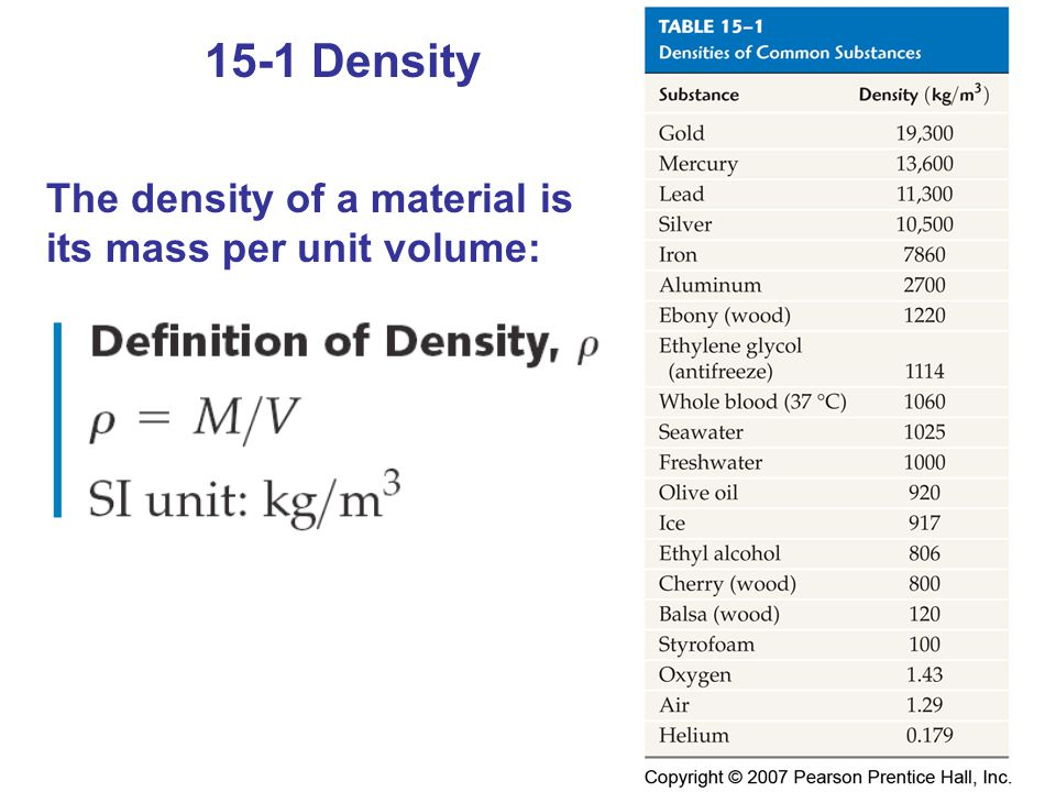 15-1 Density The density of a material is its mass per unit volume: