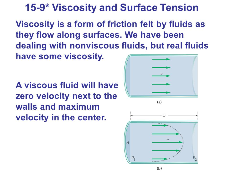 15-9* Viscosity and Surface Tension