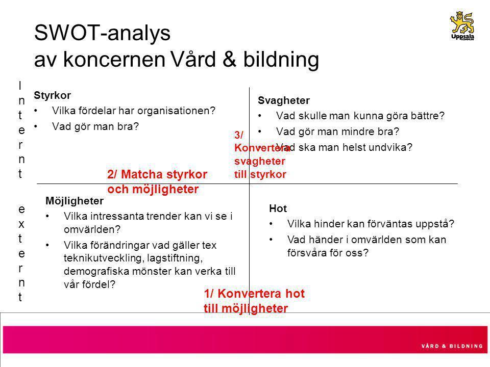 SWOT-analys av koncernen Vård & bildning