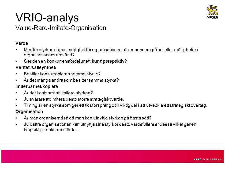 VRIO-analys Value-Rare-Imitate-Organisation