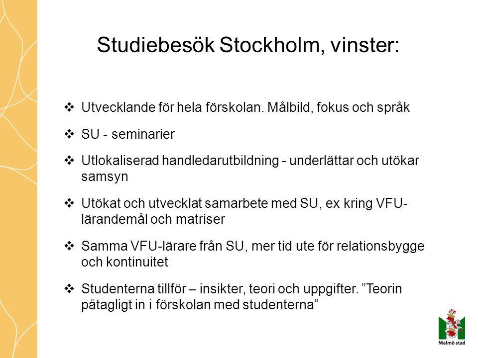 Studiebesök Stockholm, vinster: