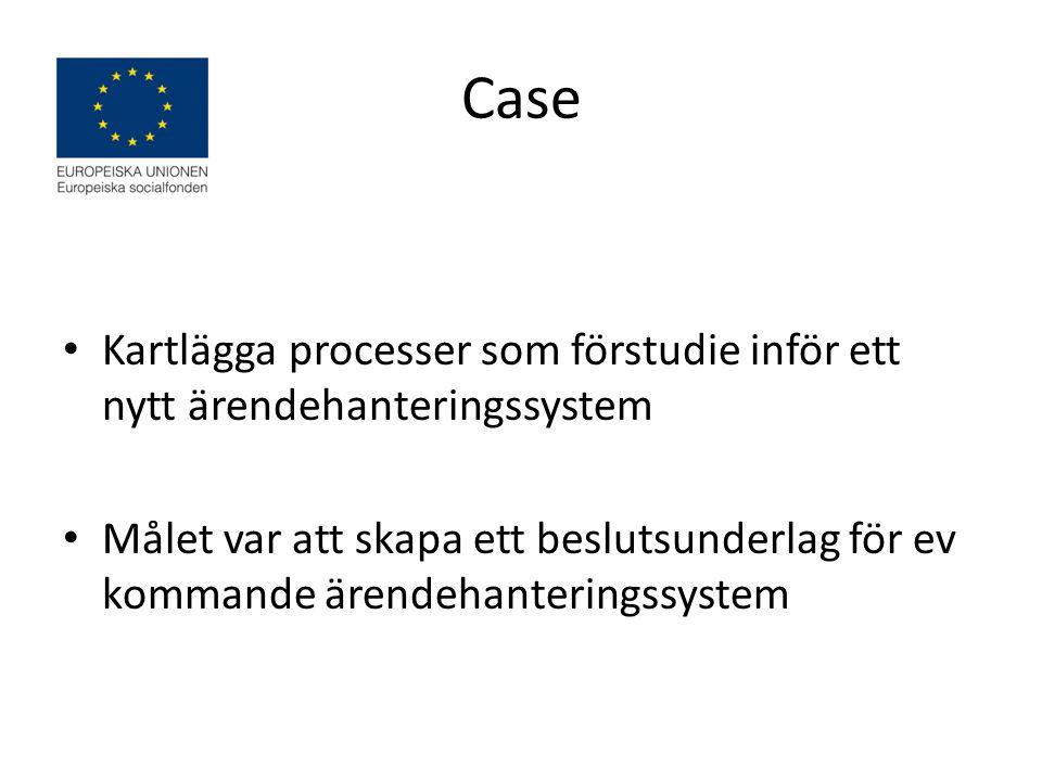 Case Kartlägga processer som förstudie inför ett nytt ärendehanteringssystem.