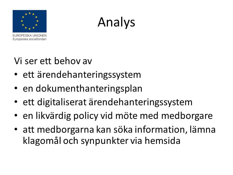 Analys Vi ser ett behov av ett ärendehanteringssystem