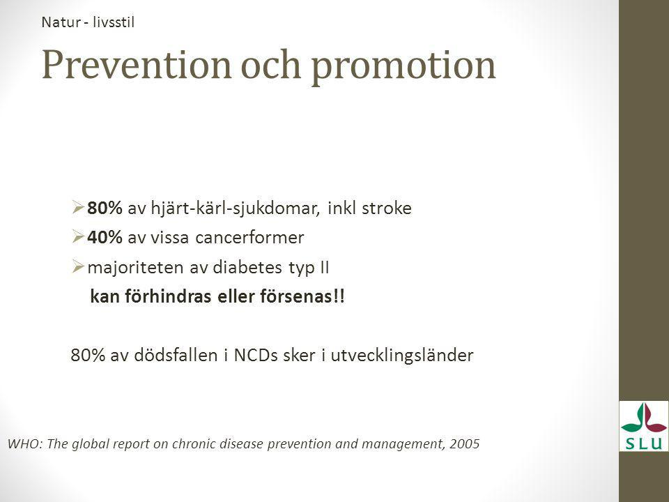 Prevention och promotion