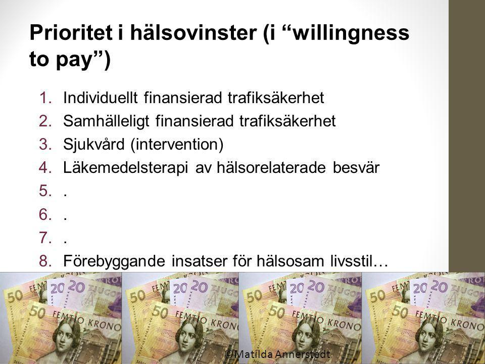 Prioritet i hälsovinster (i willingness to pay )