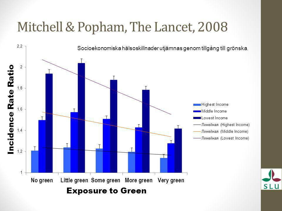 Mitchell & Popham, The Lancet, 2008