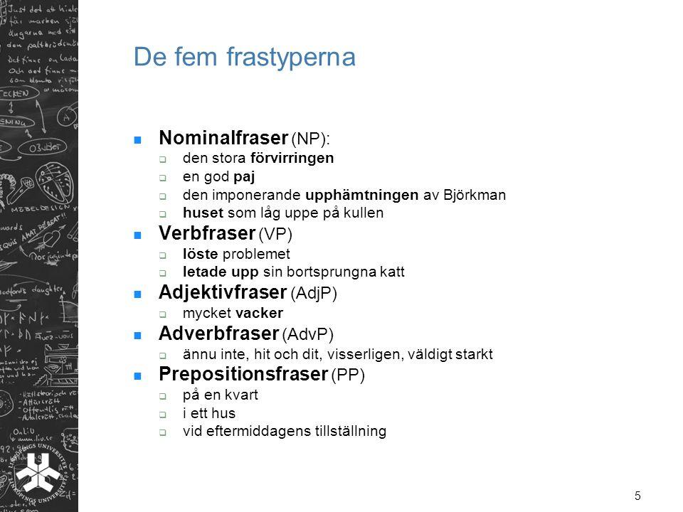 De fem frastyperna Nominalfraser (NP): Verbfraser (VP)