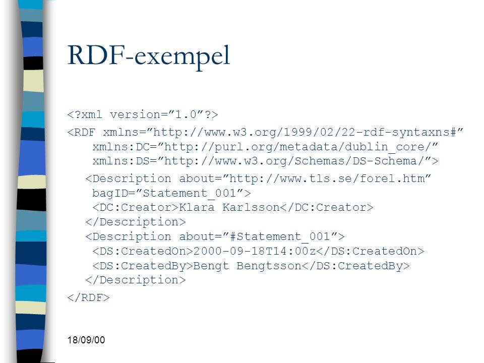 RDF-exempel < xml version= 1.0 >