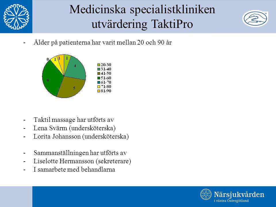 Medicinska specialistkliniken utvärdering TaktiPro