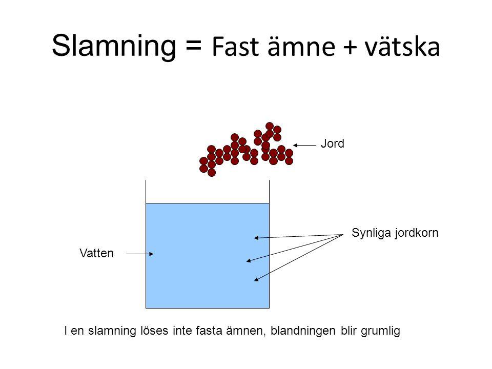 Slamning = Fast ämne + vätska