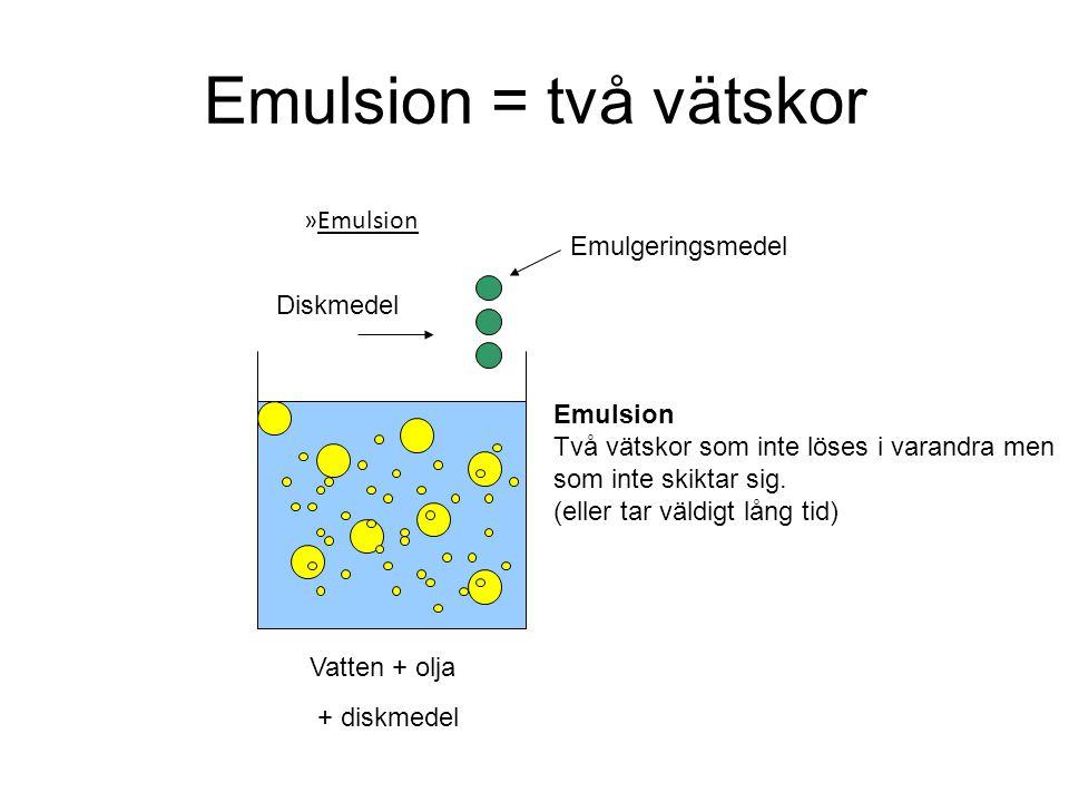 Emulsion = två vätskor Emulsion Emulgeringsmedel Diskmedel Emulsion