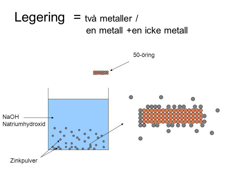 Legering = två metaller / en metall +en icke metall