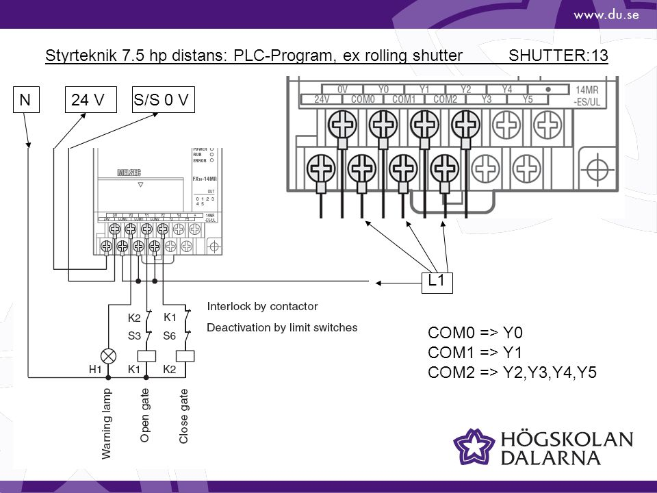Styrteknik 7.5 hp distans: PLC-Program, ex rolling shutter SHUTTER:13