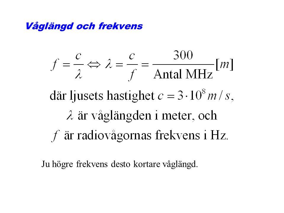Våglängd och frekvens Ju högre frekvens desto kortare våglängd.