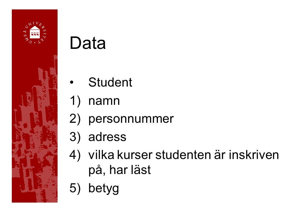 Data Student namn personnummer adress