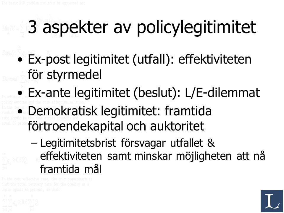 3 aspekter av policylegitimitet
