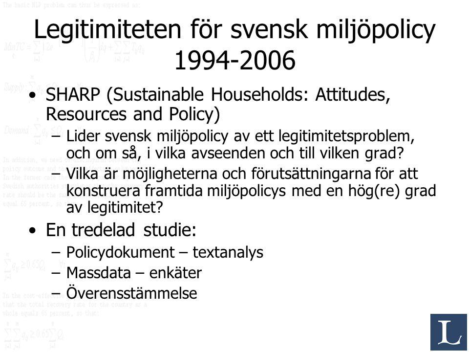 Legitimiteten för svensk miljöpolicy 1994-2006
