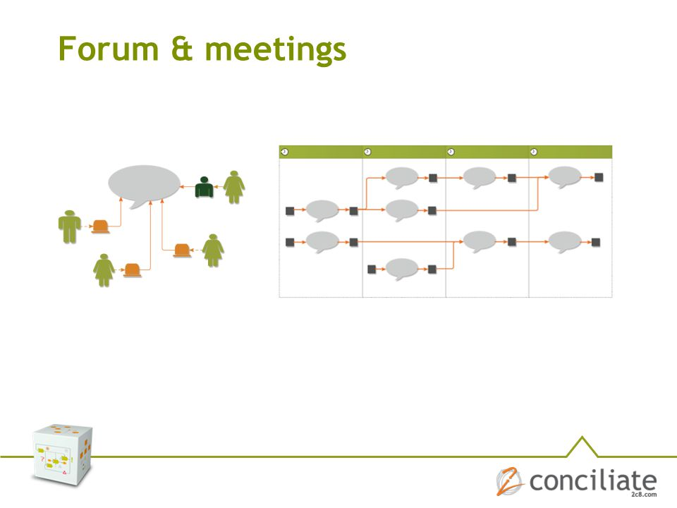 Forum & meetings