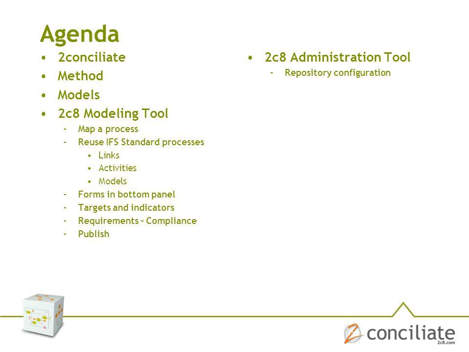 Agenda 2conciliate Method Models 2c8 Modeling Tool