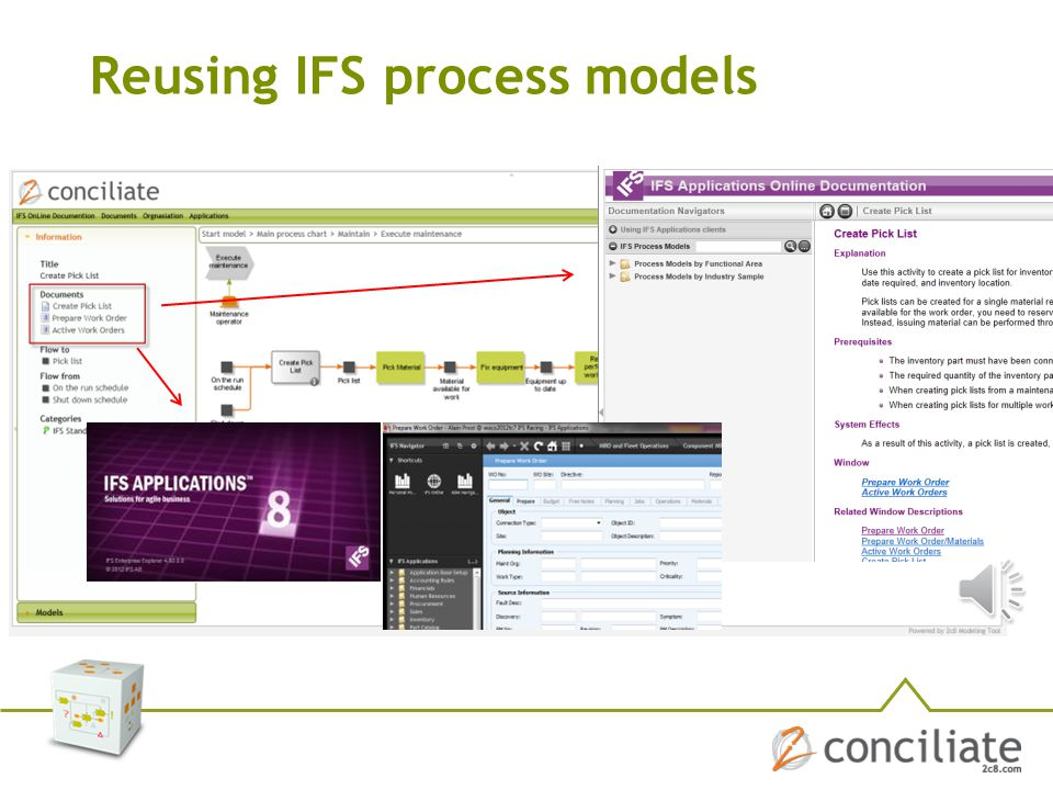 Reusing IFS process models