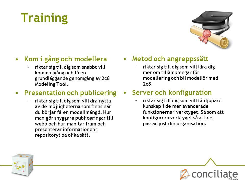 Training Kom i gång och modellera Metod och angreppssätt