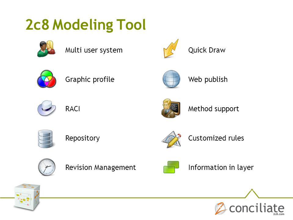 2c8 Modeling Tool Multi user system Quick Draw Graphic profile