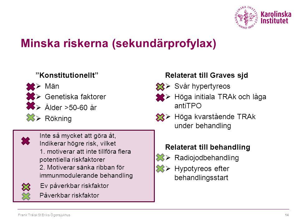 Minska riskerna (sekundärprofylax)